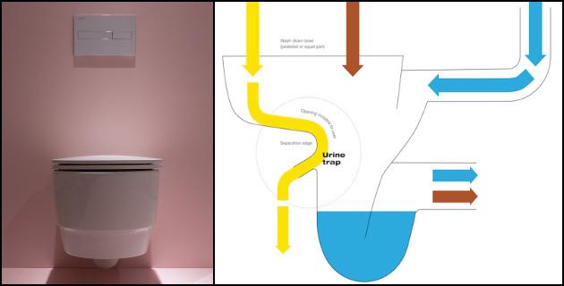 wc suspendu à séparation d'urines